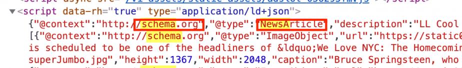 Article markup code