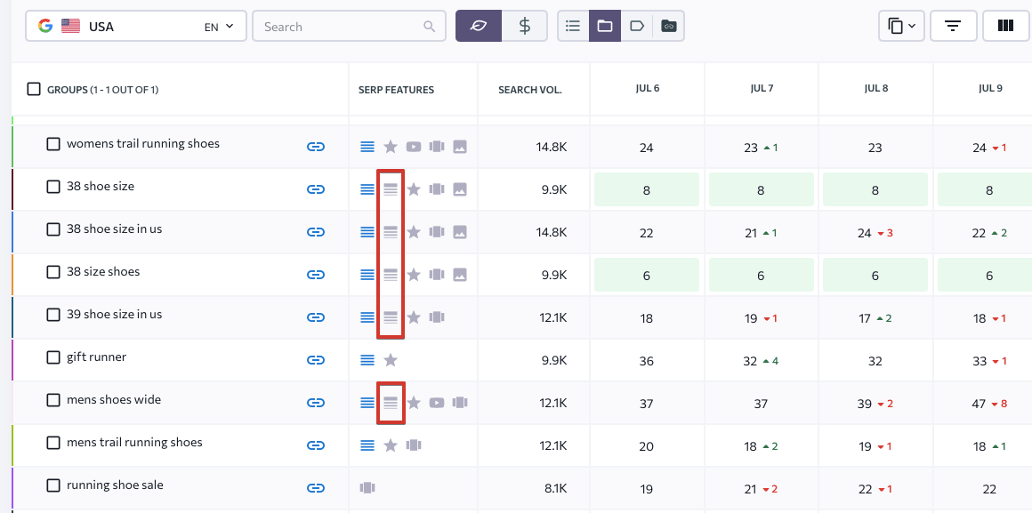 SERP features in SE Ranking
