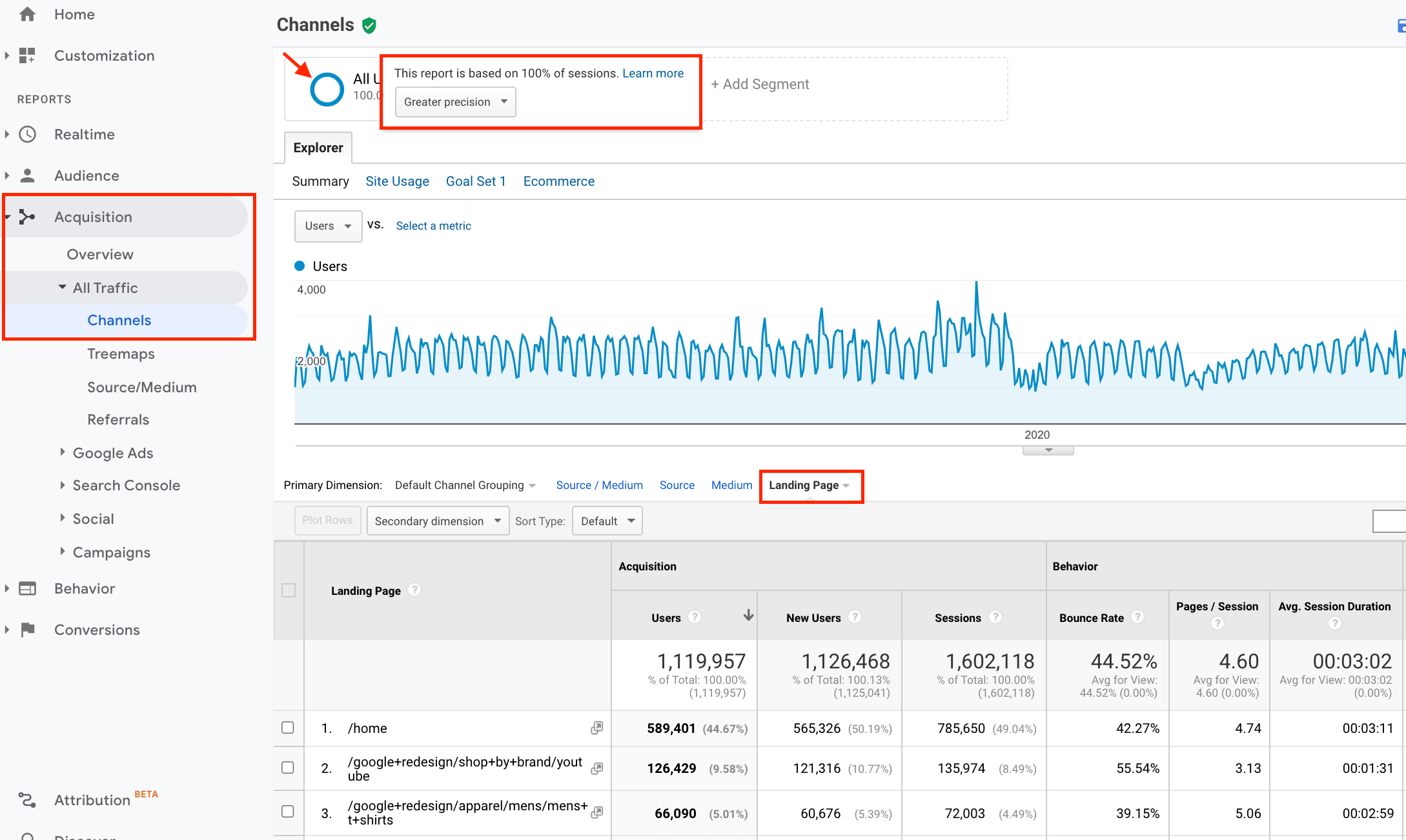 Laning Pages Report with Unsampled Data in Universal Analytics