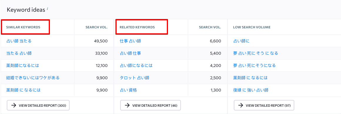 Collecting keywords with the help of SE Ranking's Keyword Research tool