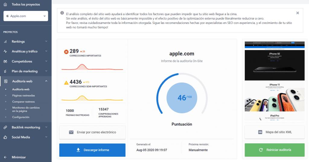 Resumen de la Auditoria Web de SE Ranking