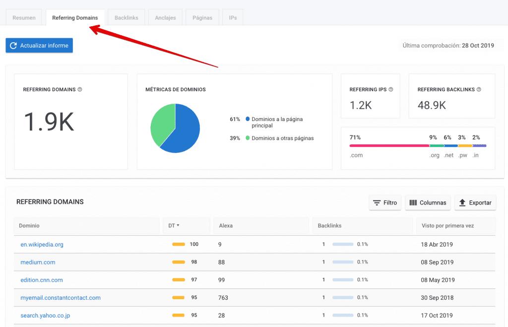 La Pestaña de Referring Domains en el Comprobador de Backlinks de SE Ranking