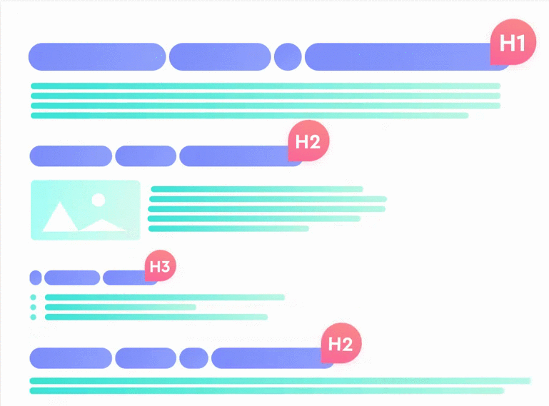 Etiquetas de encabezados HTML de h1, h2, h3 al h6