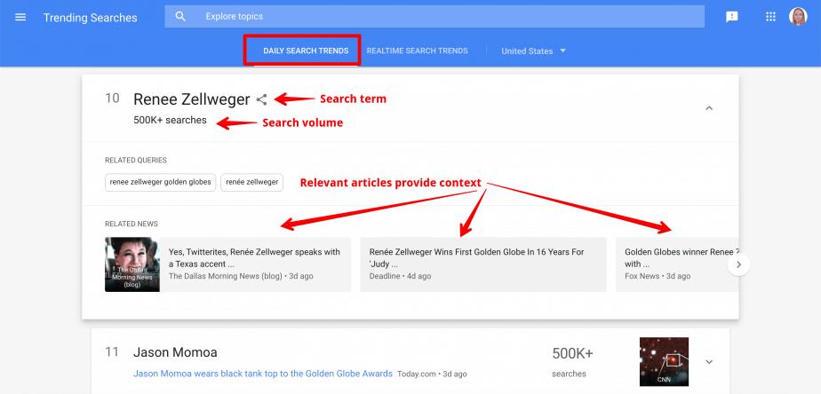 google trends búsqueda diaria