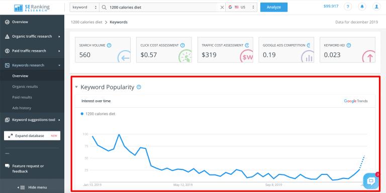 se ranking keyword popularity google trends