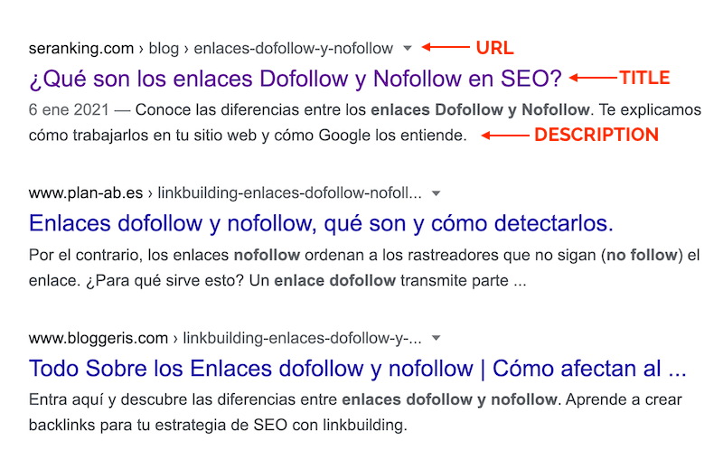 Ejemplo Snippet - SEO on page