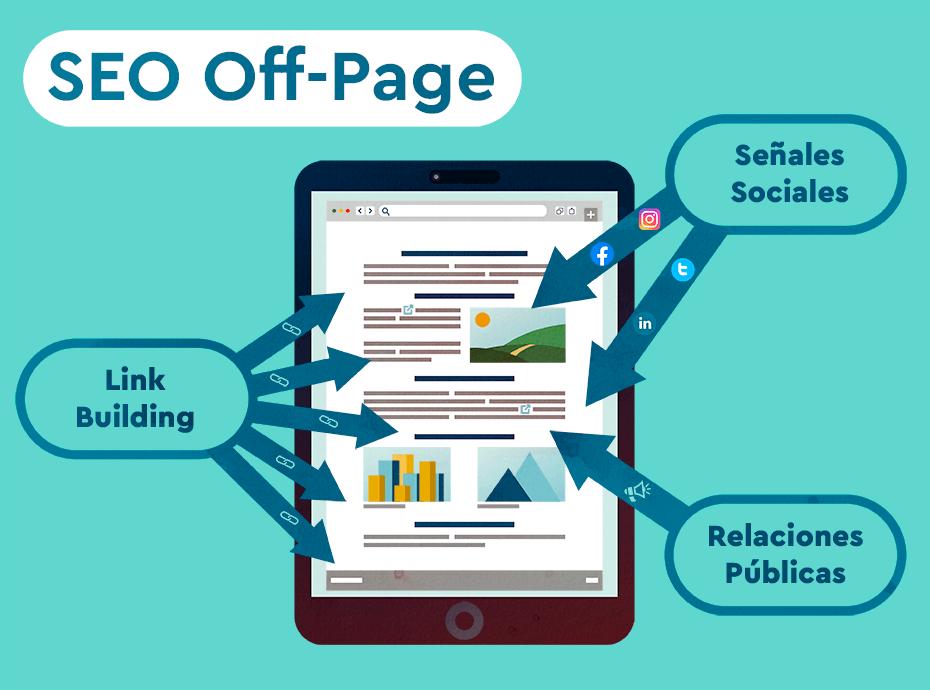 ¿Qué es el SEO off page?