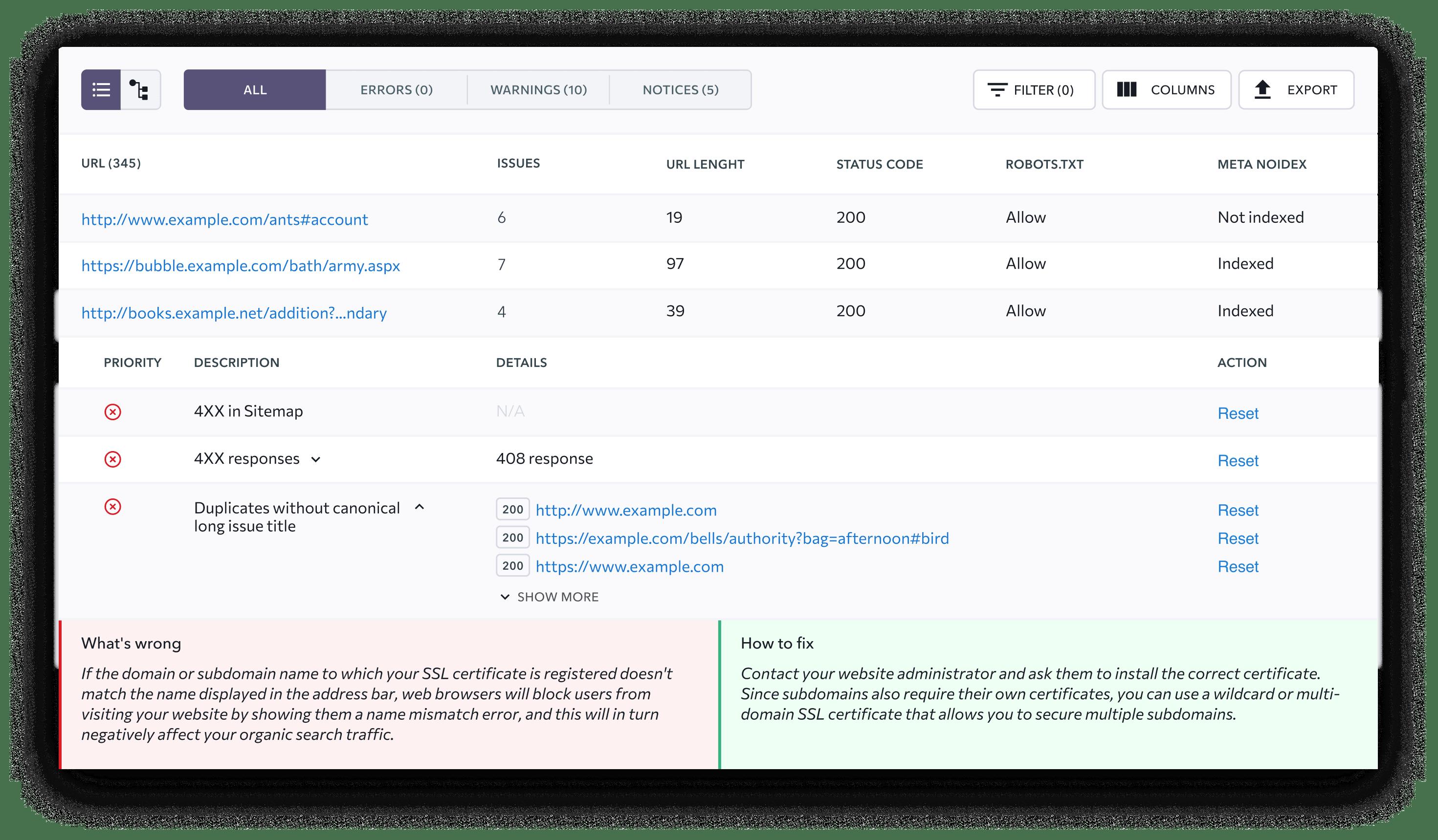 各ページ、リンク、リソースに関する主要な全ての指標