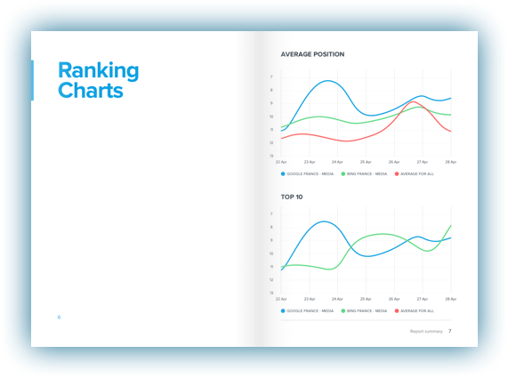 SEO ranking reporting software for your branded reports | SE Ranking