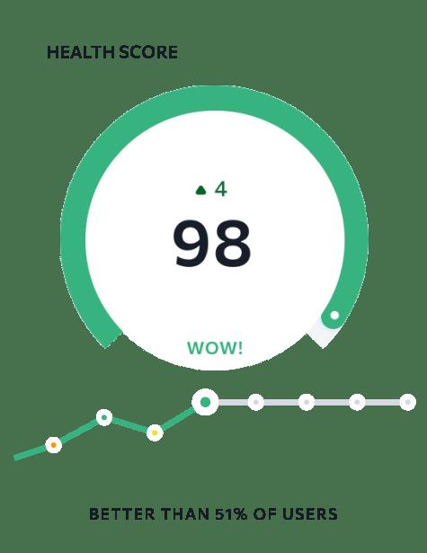Health Score