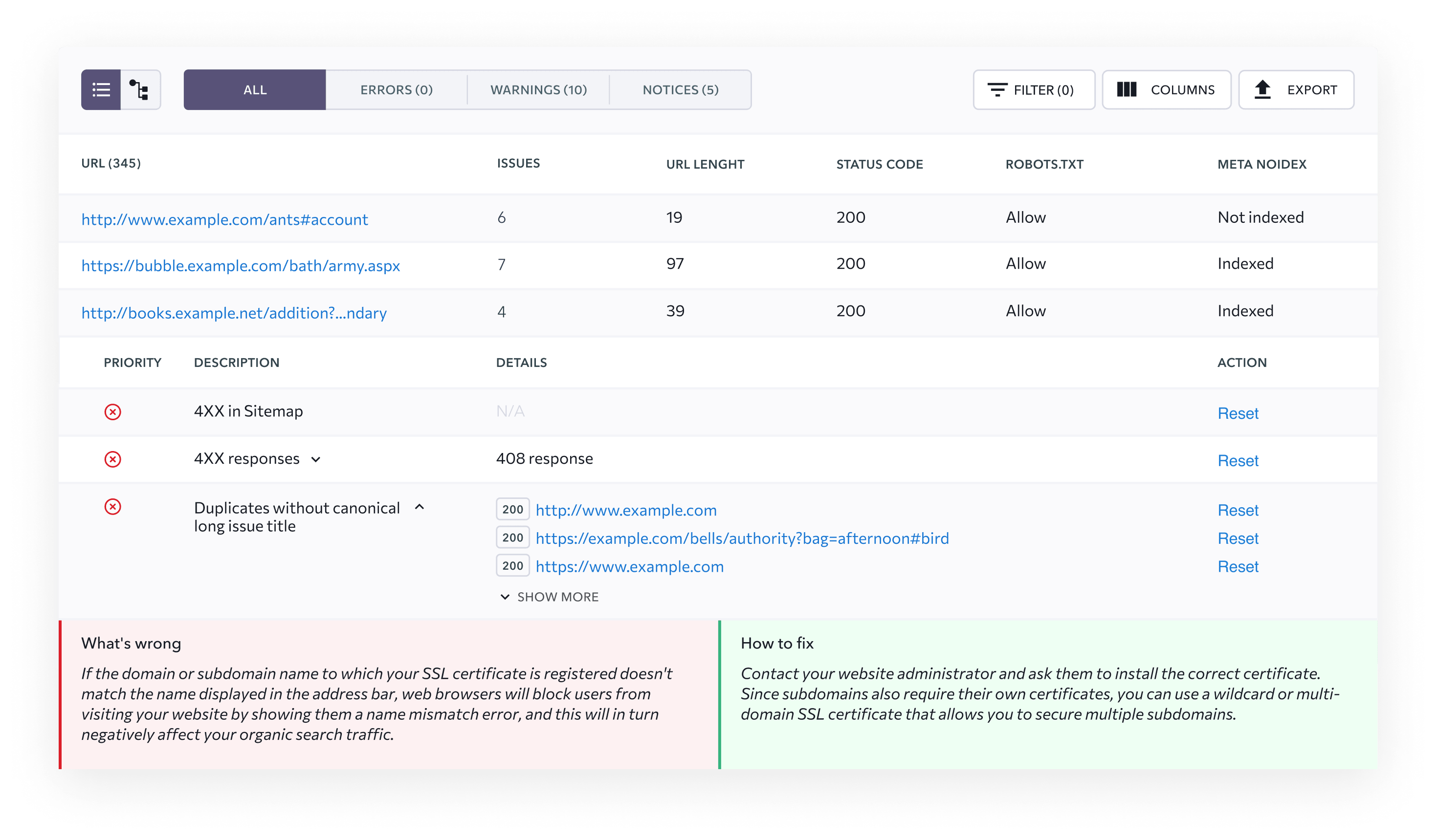 All the major metrics for every single page, link, or resource